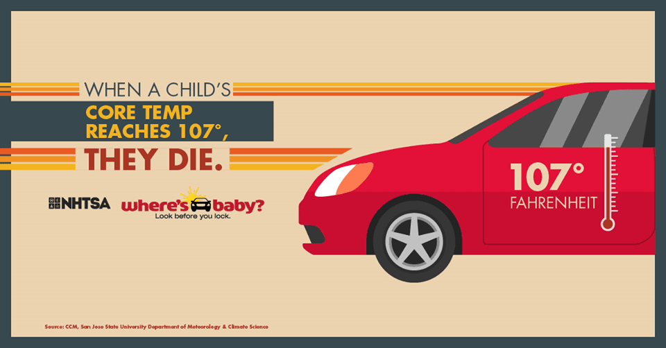 child left in hot cars_body temp death